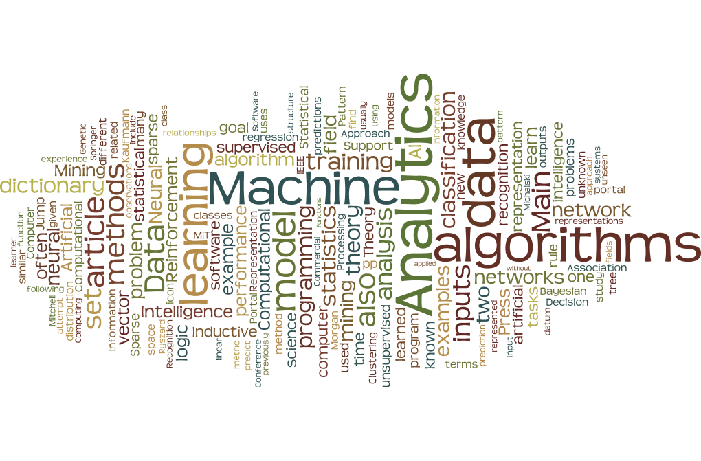 Data Science Glossary
